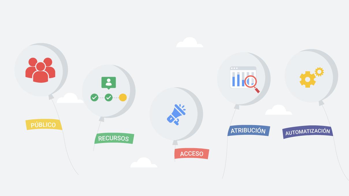 Los 5 pilares fundamentales de una transformación digital exitosa